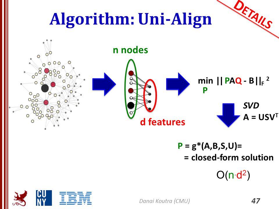 Algorithm: Uni-Align 47 D ETAILS Danai Koutra (CMU) n nodes d features min || PAQ - B|| F 2 P P = g*(A,B,S,U)= = closed-form solution SVD A = USV T O(