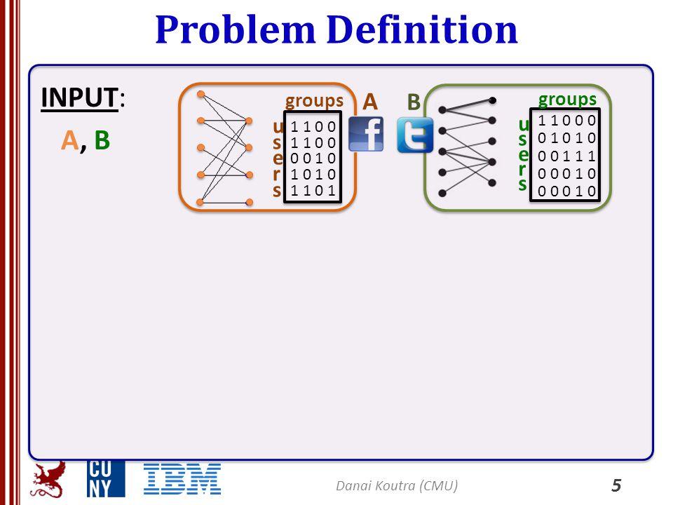 Problem Definition INPUT: A, B OUTPUT: P and … (permutation matrices) 6 P (users) A B Danai Koutra (CMU) usersusers groups 1 1 0 0 0 0 1 0 1 0 1 1 0 1 usersusers groups 1 1 0 0 0 0 1 0 1 0 0 0 1 1 1 0 0 0 1 0 A B