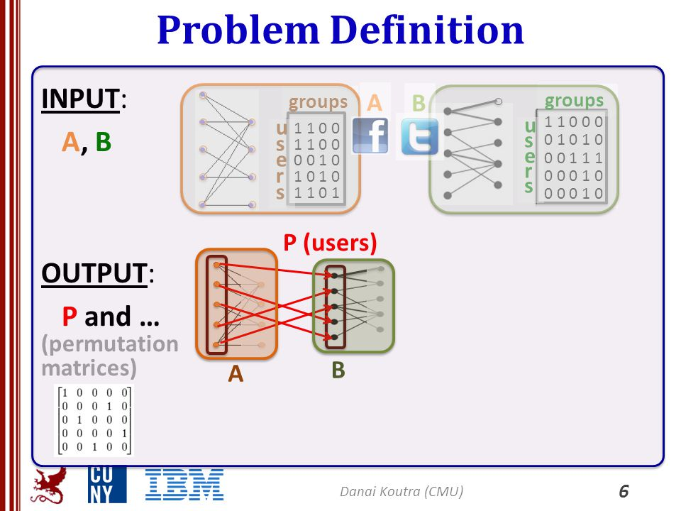 BiG-Align: Optimizations initialize(P) initialize(Q) P k+1 = P k – ηP df(P k, Q k )/dP valid_projection(P k+1 ) Q k+1 = Q k – ηQ df(P k+1, Q k )/dQ valid_projection(Q k+1 ) update(ηP, ηQ) 27 D ETAILS until convergence Danai Koutra (CMU) alternating, projected gradient descent alternating, projected gradient descent