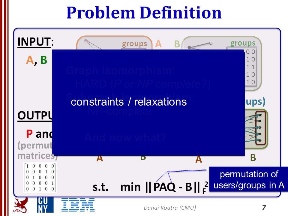 Experimental Setup 38 Implementation: Matlab Dataset: IMDB movie-genre graph and subgraphs (1027 movies x 27 genres) Setup:  random permutations  noise level: 0 - 20 % Danai Koutra (CMU) Ground truth Simulate real-world applications