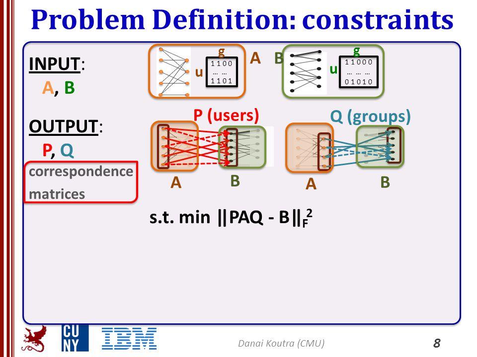 BiG-Align: algorithm initialize(P) initialize(Q) P k+1 = P k – ηP df(P k, Q k )/dP valid_projection(P k+1 ) Q k+1 = Q k – ηQ df(P k+1, Q k )/dQ valid_projection(Q k+1 ) update(ηP, ηQ) 19 DETAILSDETAILS until convergence Danai Koutra (CMU) alternating, projected gradient descent