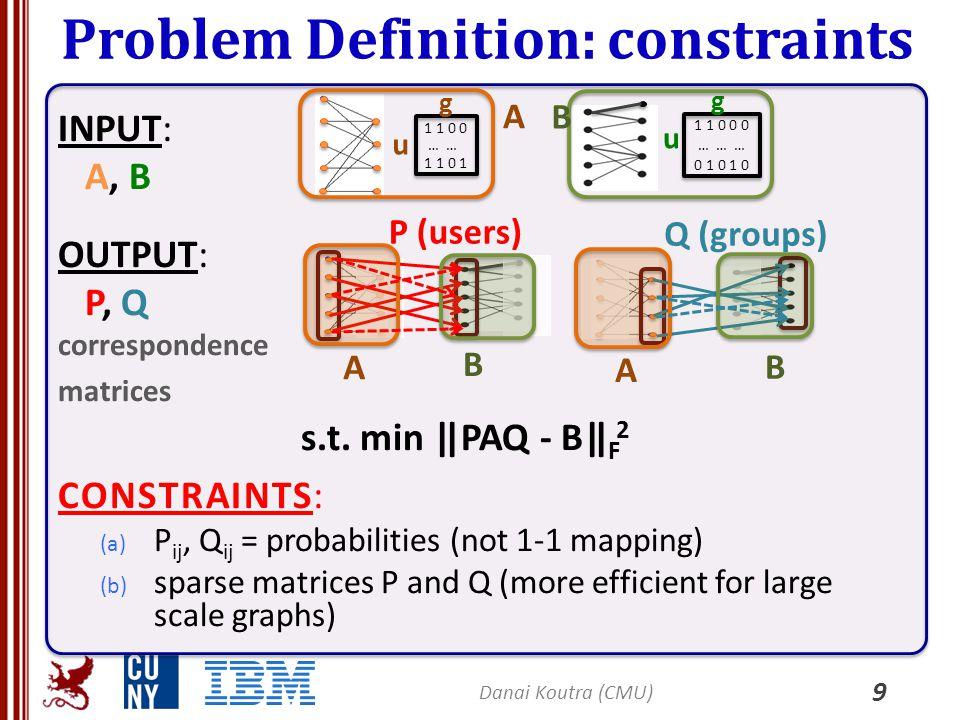 BiG-Align: algorithm 20 DETAILSDETAILS until convergence Danai Koutra (CMU) initialize(P) initialize(Q) P k+1 = P k – ηP df(P k, Q k )/dP valid_projection(P k+1 ) Q k+1 = Q k – ηQ df(P k+1, Q k )/dQ valid_projection(Q k+1 ) update(ηP, ηQ) Probabilistic Constraint
