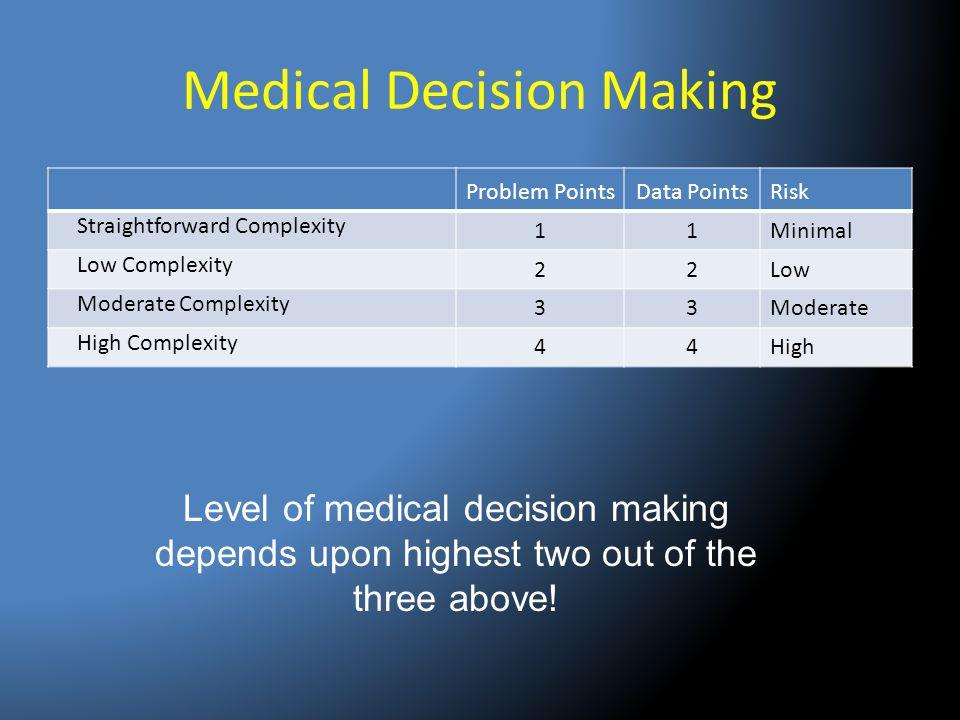Medical Decision Making Problem PointsData PointsRisk Straightforward Complexity 11Minimal Low Complexity 22Low Moderate Complexity 33Moderate High Co