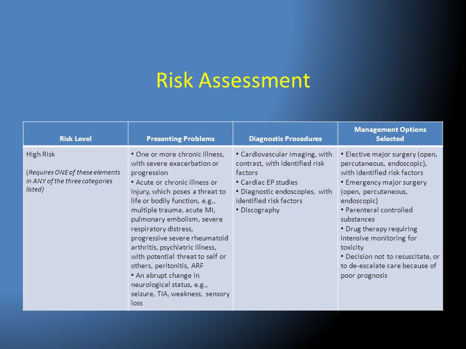 Risk Assessment Risk LevelPresenting ProblemsDiagnostic Procedures Management Options Selected High Risk (Requires ONE of these elements in ANY of the