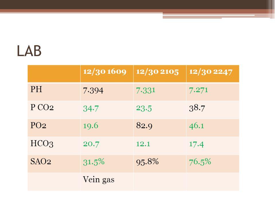 LAB 12/30 160912/30 210512/30 2247 PH7.3947.3317.271 P CO234.723.538.7 PO219.682.946.1 HCO320.712.117.4 SAO231.5%95.8%76.5% Vein gas