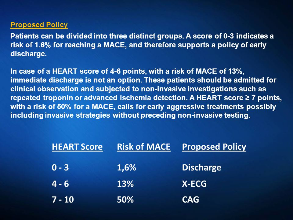 HEART ScoreRisk of MACEProposed Policy 0 - 31,6%Discharge 4 - 613%X-ECG 7 - 1050%CAG Proposed Policy Patients can be divided into three distinct group
