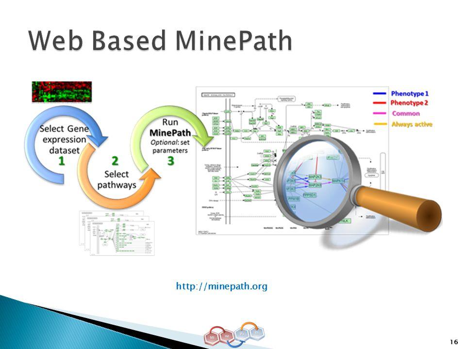 16 http://minepath.org