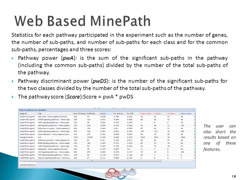 18 Statistics for each pathway participated in the experiment such as the number of genes, the number of sub-paths, and number of sub-paths for each class and for the common sub-paths, percentages and three scores: pwA  Pathway power (pwA): is the sum of the significant sub-paths in the pathway (including the common sub-paths) divided by the number of the total sub-paths of the pathway.