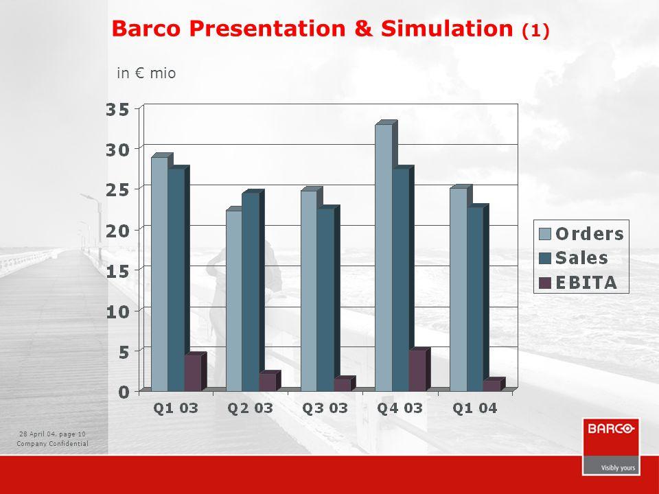 28 April 04, page 10 Company Confidential Barco Presentation & Simulation (1) in € mio