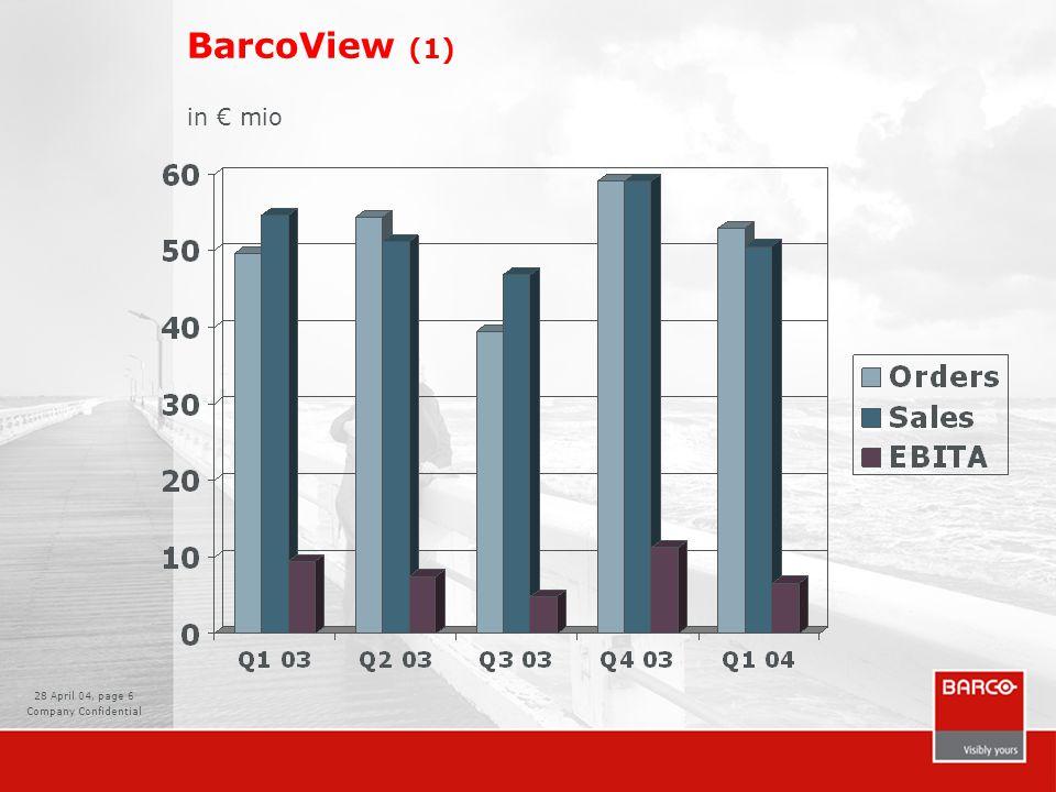 28 April 04, page 6 Company Confidential BarcoView (1) in € mio