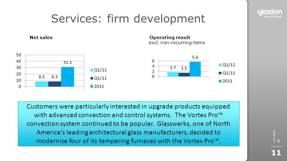 12.4.2015 AS 11 Net sales Operating result excl. non-recurring items Customers were particularly interested in upgrade products equipped with advanced