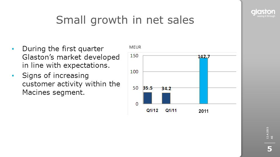 Small growth in net sales During the first quarter Glaston's market developed in line with expectations. Signs of increasing customer activity within