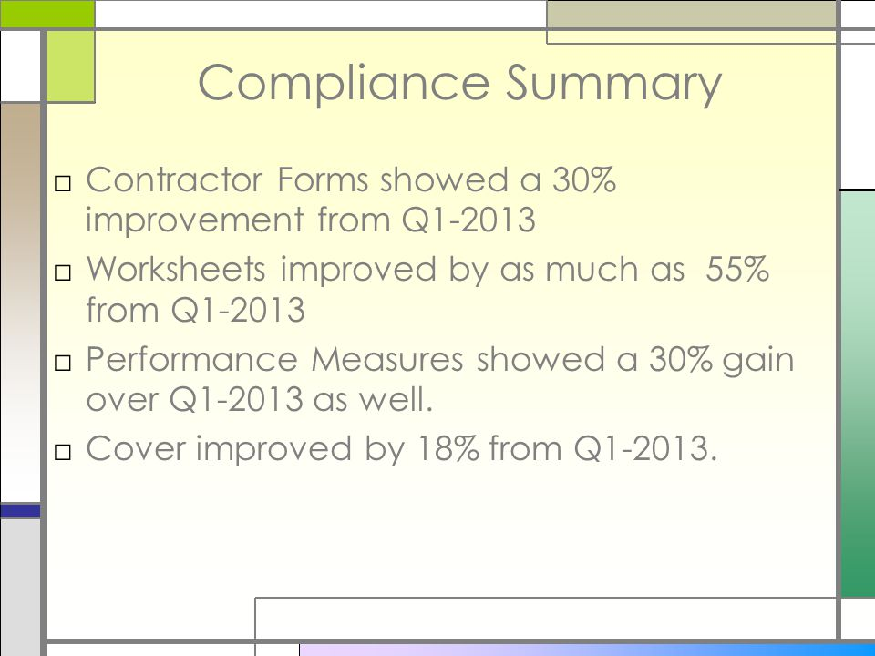 Compliance Summary □Contractor Forms showed a 30% improvement from Q1-2013 □Worksheets improved by as much as 55% from Q1-2013 □Performance Measures showed a 30% gain over Q1-2013 as well.