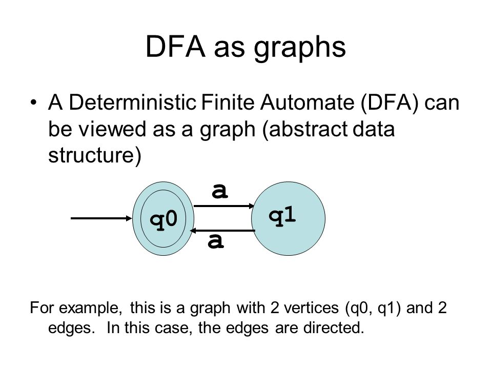 DFA as graphs A Deterministic Finite Automate (DFA) can be viewed as a graph (abstract data structure) For example, this is a graph with 2 vertices (q0, q1) and 2 edges.