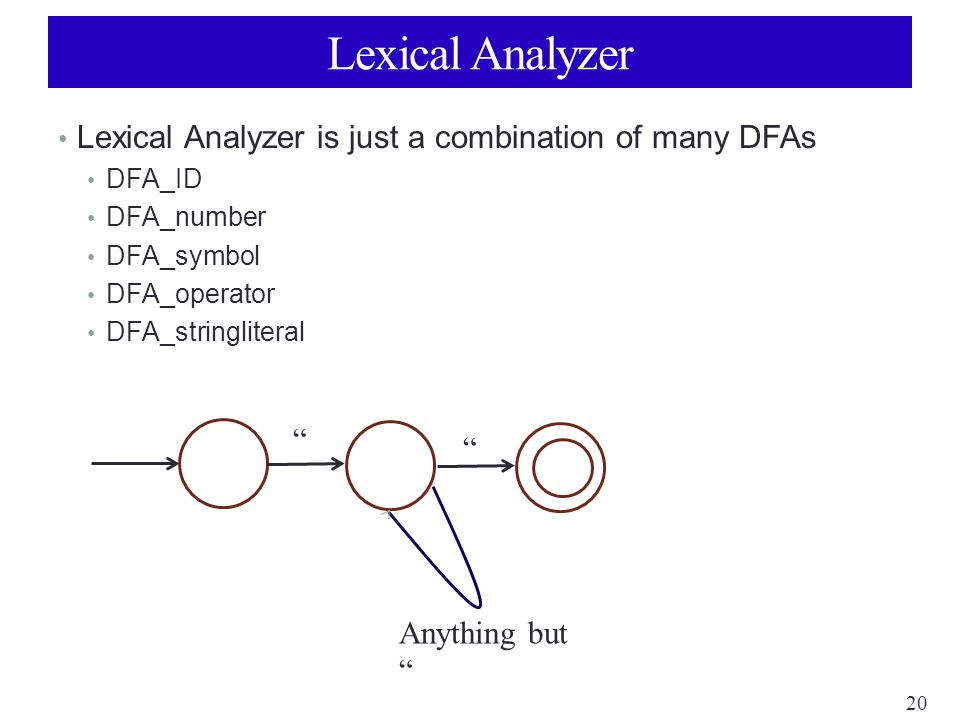 20 Lexical Analyzer Lexical Analyzer is just a combination of many DFAs DFA_ID DFA_number DFA_symbol DFA_operator DFA_stringliteral Anything but
