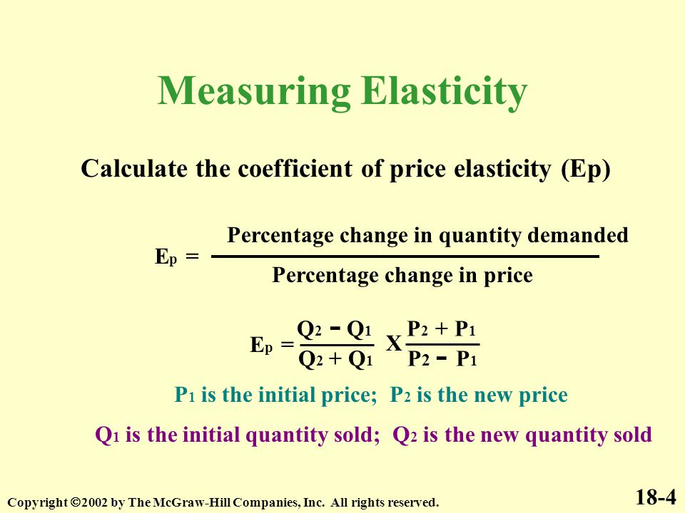 18-4 Copyright  2002 by The McGraw-Hill Companies, Inc. All rights reserved. Measuring Elasticity Calculate the coefficient of price elasticity (Ep)
