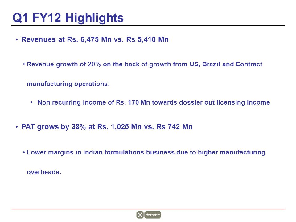 Q1 FY12 Highlights Revenues at Rs. 6,475 Mn vs.