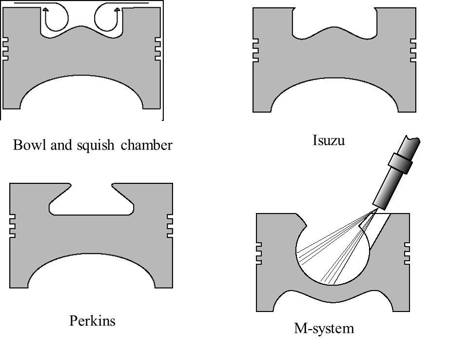 Bowl and squish chamber Isuzu Perkins M-system