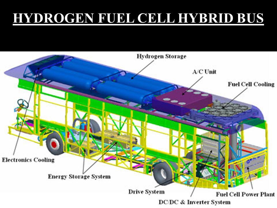 HYDROGEN FUEL CELL HYBRID BUS