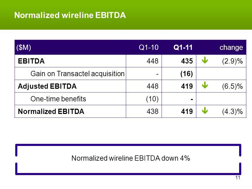 Normalized wireline EBITDA 11 Normalized wireline EBITDA down 4% ($M)Q1-10Q1-11change EBITDA448435(2.9)% Gain on Transactel acquisition-(16) Adjusted