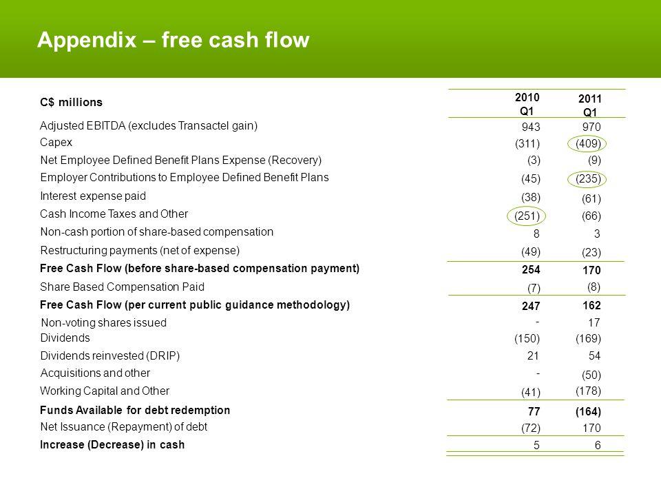 Appendix – free cash flow 2011 Q1 2010 Q1 C$ millions Adjusted EBITDA (excludes Transactel gain) 943970 Capex (311)(409) Net Employee Defined Benefit
