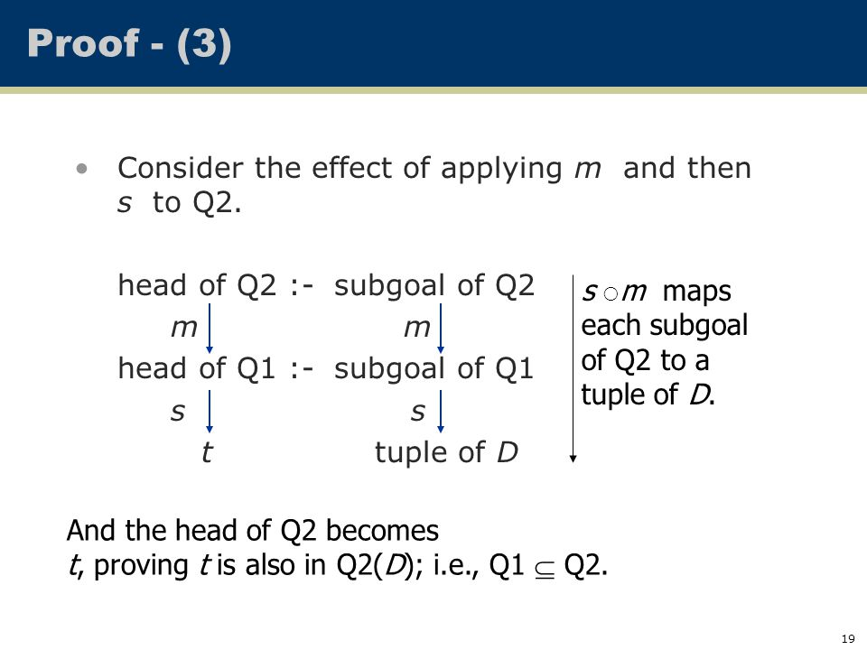 19 Consider the effect of applying m and then s to Q2. head of Q2 :-subgoal of Q2 m m head of Q1 :-subgoal of Q1 s s t tuple of D Proof - (3) s  m ma