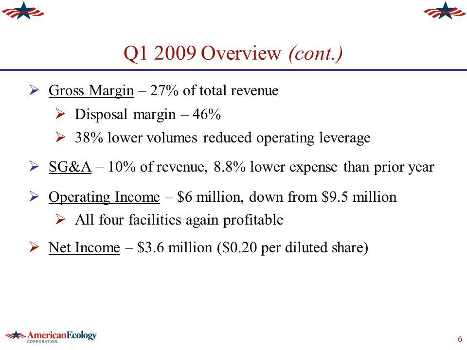 7 Financial Results: Q1 2009 vs. Q1 2008