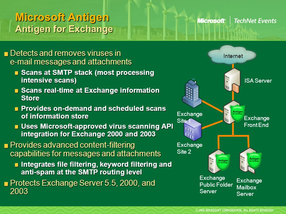 Detects and removes viruses in e-mail messages and attachments Scans at SMTP stack (most processing intensive scans) Scans real-time at Exchange information Store Provides on-demand and scheduled scans of information store Uses Microsoft-approved virus scanning API integration for Exchange 2000 and 2003 Provides advanced content-filtering capabilities for messages and attachments Integrates file filtering, keyword filtering and anti-spam at the SMTP routing level Protects Exchange Server 5.5, 2000, and 2003 ISA Server Exchange Front End Exchange Site 1 Exchange Site 2 Internet Exchange Public Folder Server Exchange Mailbox Server Microsoft Antigen Antigen for Exchange