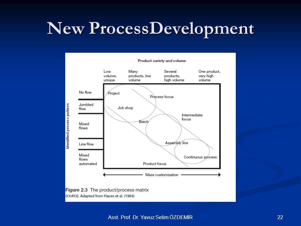 New ProcessDevelopment 22Asst. Prof. Dr. Yavuz Selim ÖZDEMİR