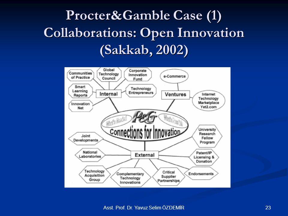 Procter&Gamble Case (1) Collaborations: Open Innovation (Sakkab, 2002) Asst.