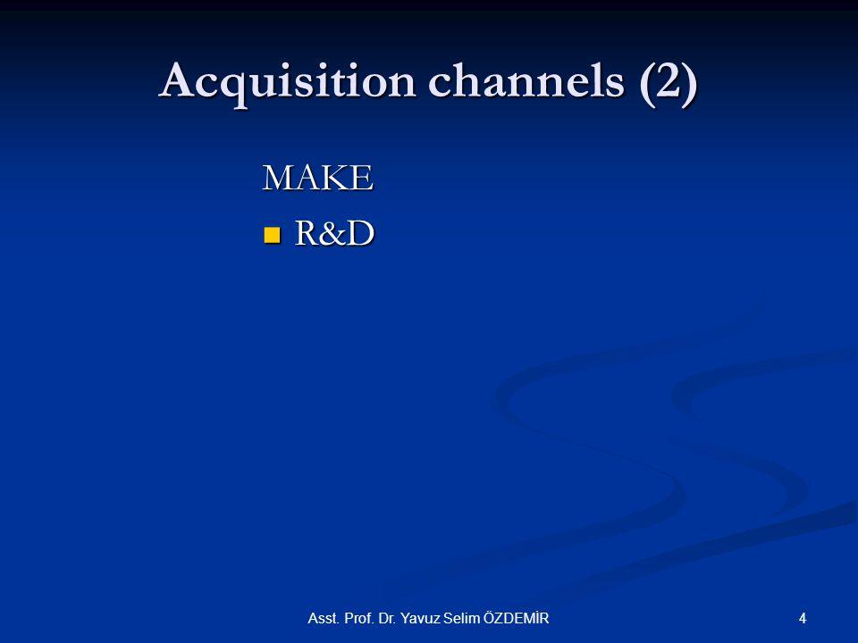 Acquisition channels (2) MAKE R&D R&D Asst. Prof. Dr. Yavuz Selim ÖZDEMİR4