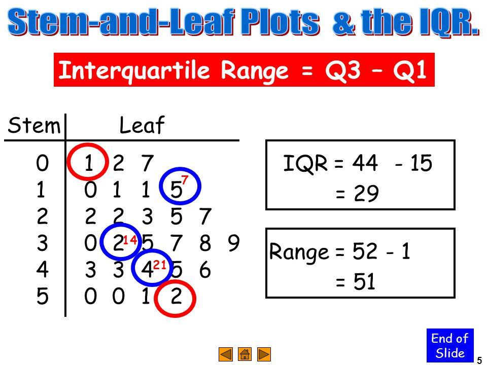 5 Interquartile Range = Q3 – Q1 End of Slide Stem Leaf 01270127 1011510115 222357222357 30257893025789 433456433456 5001250012 14 IQR = 7 21 44- 15 =