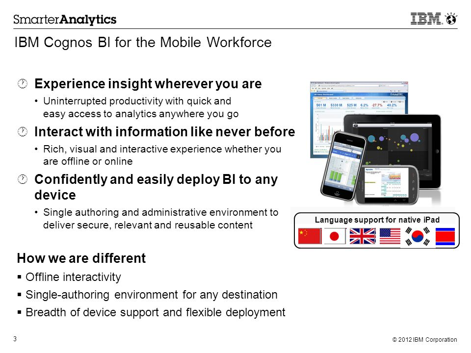 © 2012 IBM Corporation 3 Experience insight wherever you are Uninterrupted productivity with quick and easy access to analytics anywhere you go Interact with information like never before Rich, visual and interactive experience whether you are offline or online Confidently and easily deploy BI to any device Single authoring and administrative environment to deliver secure, relevant and reusable content How we are different  Offline interactivity  Single-authoring environment for any destination  Breadth of device support and flexible deployment Language support for native iPad IBM Cognos BI for the Mobile Workforce