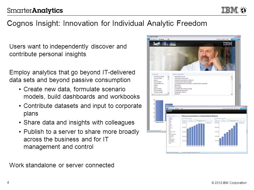 © 2012 IBM Corporation 4 Cognos Insight: Innovation for Individual Analytic Freedom Users want to independently discover and contribute personal insig