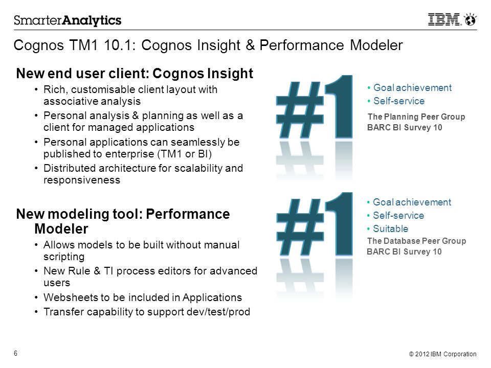© 2012 IBM Corporation 6 Goal achievement Self-service The Planning Peer Group BARC BI Survey 10 Goal achievement Self-service Suitable The Database Peer Group BARC BI Survey 10 Cognos TM1 10.1: Cognos Insight & Performance Modeler New end user client: Cognos Insight Rich, customisable client layout with associative analysis Personal analysis & planning as well as a client for managed applications Personal applications can seamlessly be published to enterprise (TM1 or BI) Distributed architecture for scalability and responsiveness New modeling tool: Performance Modeler Allows models to be built without manual scripting New Rule & TI process editors for advanced users Websheets to be included in Applications Transfer capability to support dev/test/prod