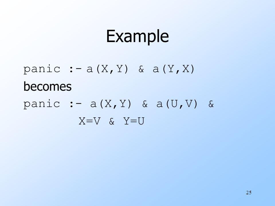 25 Example panic :- a(X,Y) & a(Y,X) becomes panic :- a(X,Y) & a(U,V) & X=V & Y=U