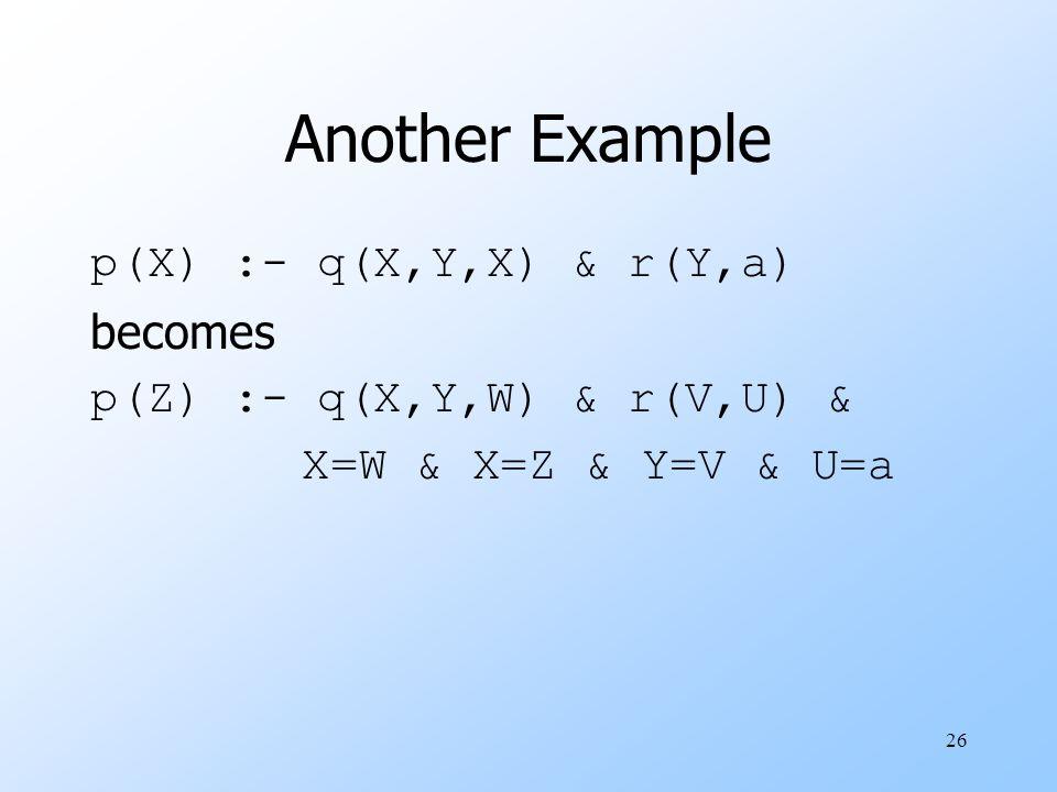 26 Another Example p(X) :- q(X,Y,X) & r(Y,a) becomes p(Z) :- q(X,Y,W) & r(V,U) & X=W & X=Z & Y=V & U=a