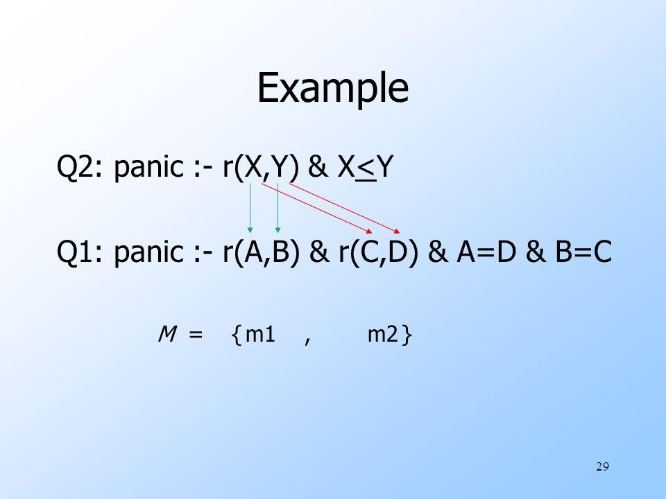 29 Example Q2: panic :- r(X,Y) & X<Y Q1: panic :- r(A,B) & r(C,D) & A=D & B=C m1m2 M = {, }