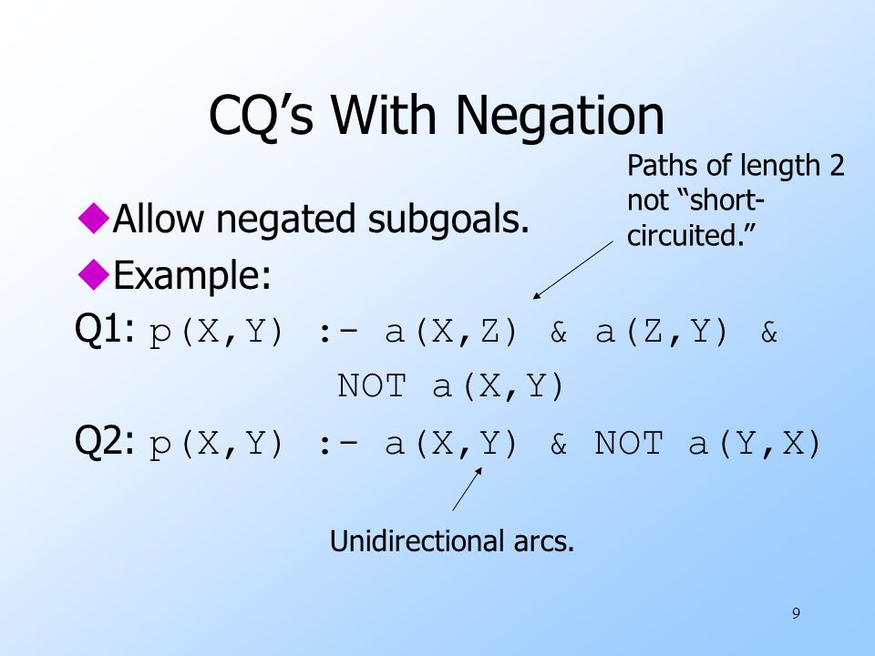9 CQ's With Negation uAllow negated subgoals.