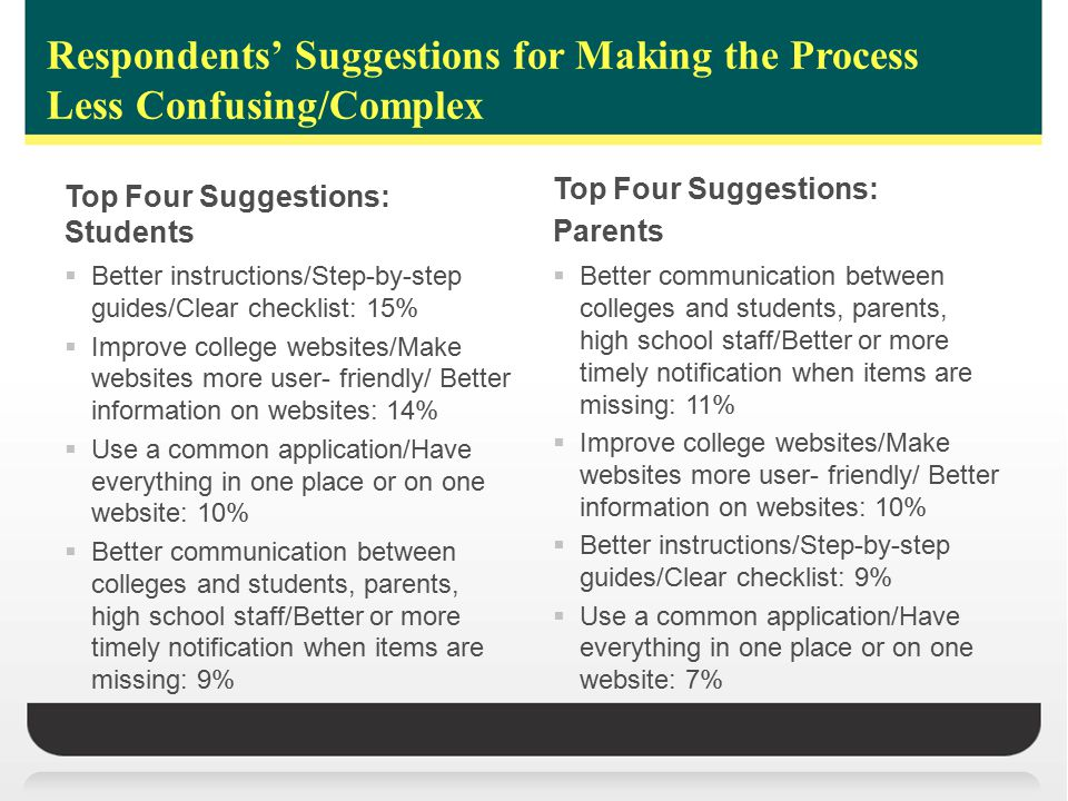 Respondents' Suggestions for Making the Process Less Confusing/Complex Top Four Suggestions: Students  Better instructions/Step-by-step guides/Clear checklist: 15%  Improve college websites/Make websites more user- friendly/ Better information on websites: 14%  Use a common application/Have everything in one place or on one website: 10%  Better communication between colleges and students, parents, high school staff/Better or more timely notification when items are missing: 9% Top Four Suggestions: Parents  Better communication between colleges and students, parents, high school staff/Better or more timely notification when items are missing: 11%  Improve college websites/Make websites more user- friendly/ Better information on websites: 10%  Better instructions/Step-by-step guides/Clear checklist: 9%  Use a common application/Have everything in one place or on one website: 7%