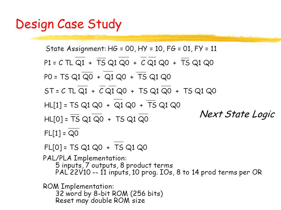 Xilinx FPGAs - 26 Next State Logic State Assignment: HG = 00, HY = 10, FG = 01, FY = 11 P1 = C TL Q1 + TS Q1 Q0 + C Q1 Q0 + TS Q1 Q0 P0 = TS Q1 Q0 + Q