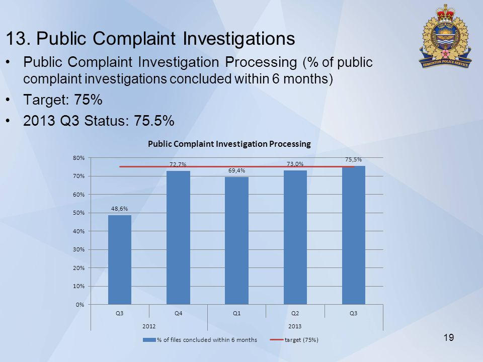 13. Public Complaint Investigations Public Complaint Investigation Processing (% of public complaint investigations concluded within 6 months) Target: