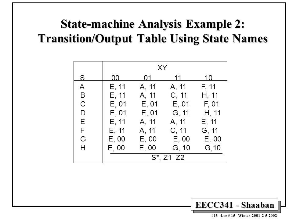EECC341 - Shaaban #13 Lec # 15 Winter 2001 2-5-2002 State-machine Analysis Example 2: Transition/Output Table Using State Names XY S 00 01 11 10 A E,