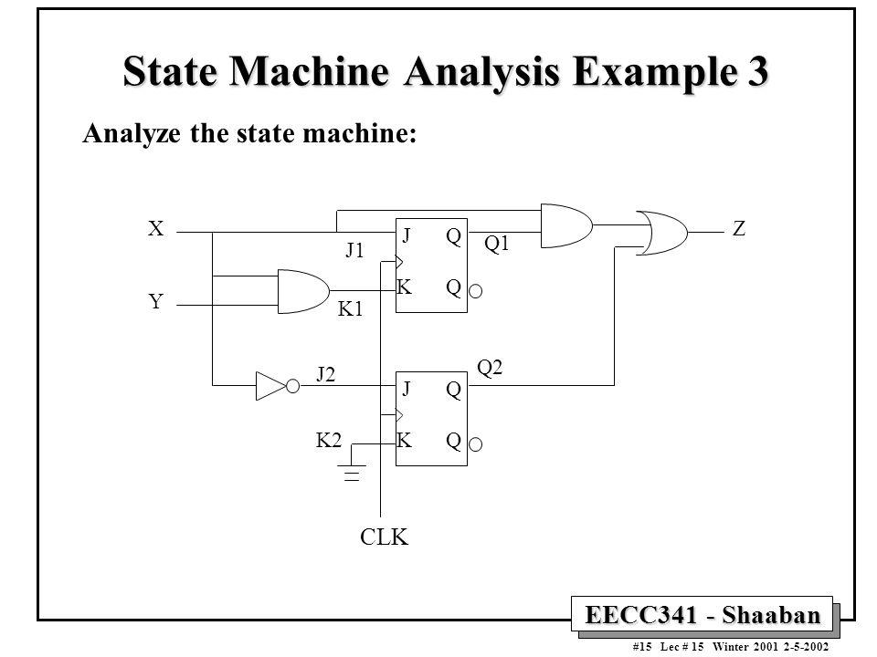 EECC341 - Shaaban #15 Lec # 15 Winter 2001 2-5-2002 State Machine Analysis Example 3 Analyze the state machine: J K CLK X Y Z Q1 Q2 J1 K1 J2 K2 J K Q