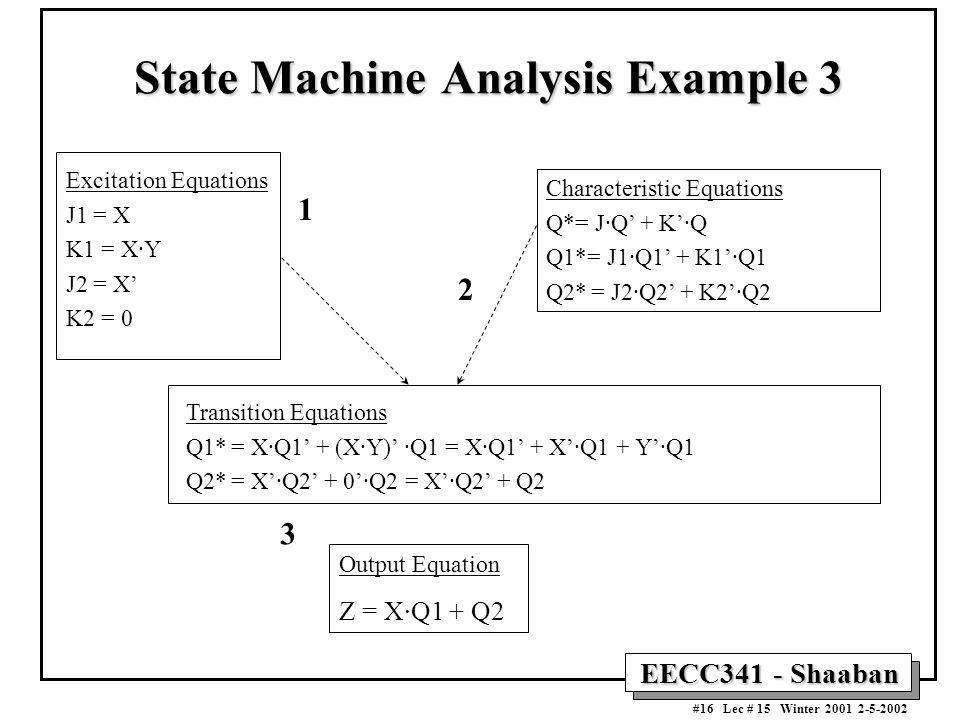 EECC341 - Shaaban #16 Lec # 15 Winter 2001 2-5-2002 State Machine Analysis Example 3 Excitation Equations J1 = X K1 = X·Y J2 = X' K2 = 0 Transition Eq