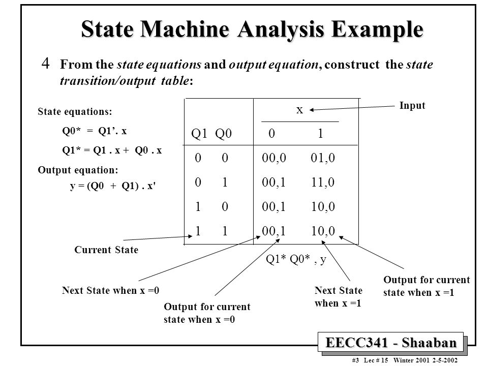EECC341 - Shaaban #3 Lec # 15 Winter 2001 2-5-2002 4 From the state equations and output equation, construct the state transition/output table: State