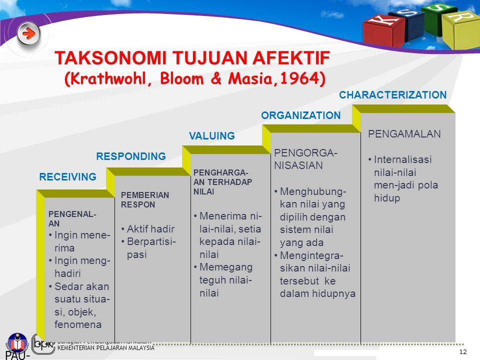 Bahagian Pembangunan Kurikulum KEMENTERIAN PELAJARAN MALAYSIA 12 PAU- PPAI-UT TAKSONOMI TUJUAN AFEKTIF (Krathwohl, Bloom & Masia,1964) PENGAMALAN Inte