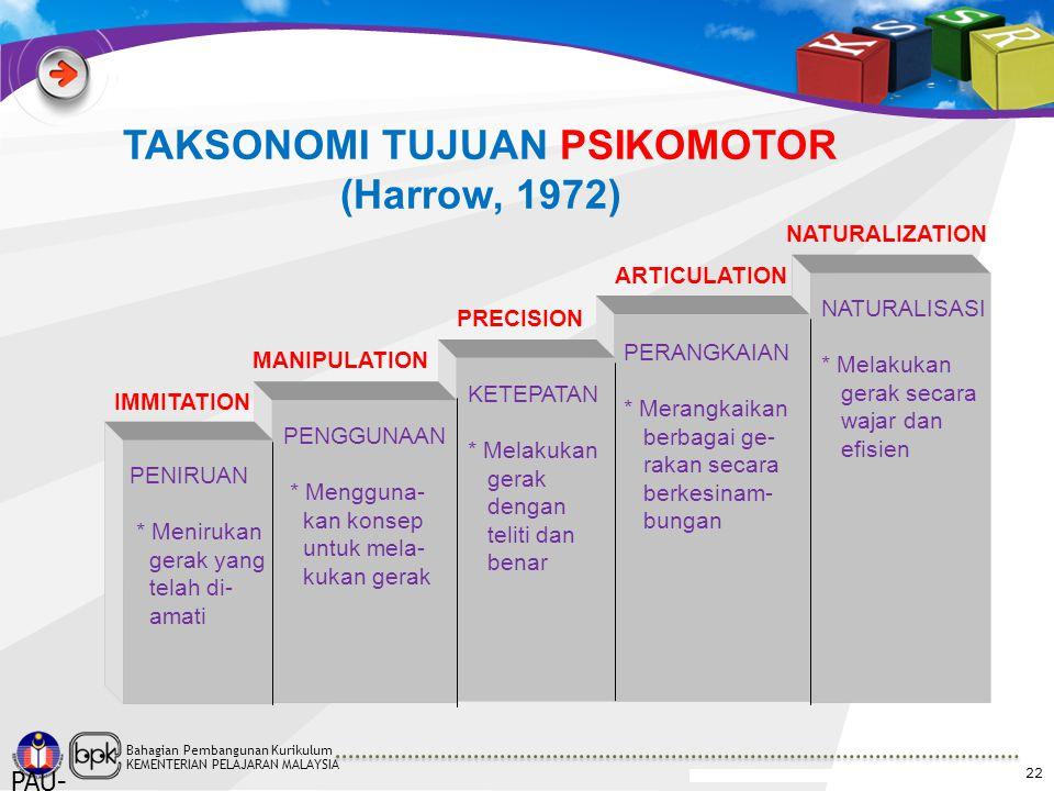 Bahagian Pembangunan Kurikulum KEMENTERIAN PELAJARAN MALAYSIA PAU- PPAI-UT 22 TAKSONOMI TUJUAN PSIKOMOTOR (Harrow, 1972) NATURALISASI * Melakukan gera