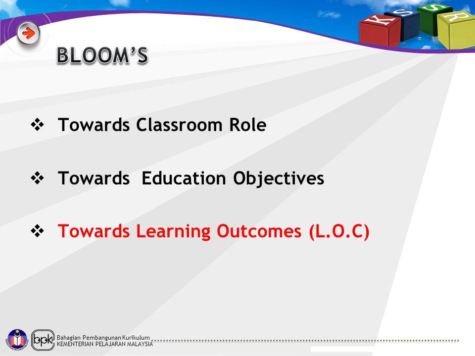 Bahagian Pembangunan Kurikulum KEMENTERIAN PELAJARAN MALAYSIA  Towards Classroom Role  Towards Education Objectives  Towards Learning Outcomes (L.O