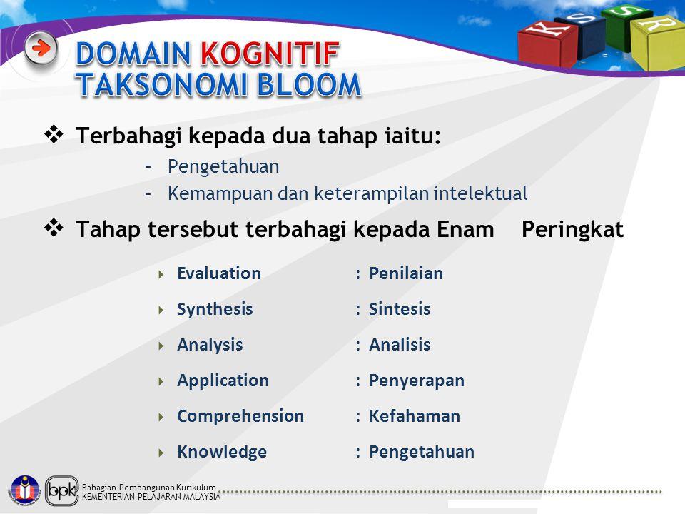 Bahagian Pembangunan Kurikulum KEMENTERIAN PELAJARAN MALAYSIA  Terbahagi kepada dua tahap iaitu: – Pengetahuan – Kemampuan dan keterampilan intelektu